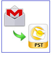Gmail to PST exporter